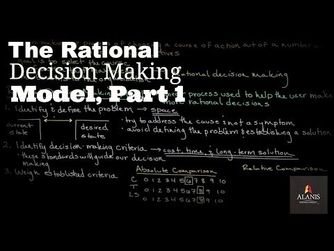 Episode 152: The Rational Decision Making Model