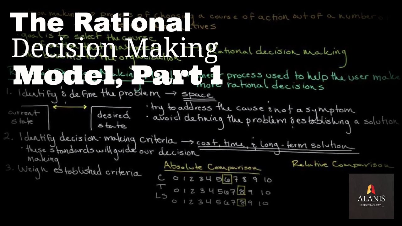 rational v incremental