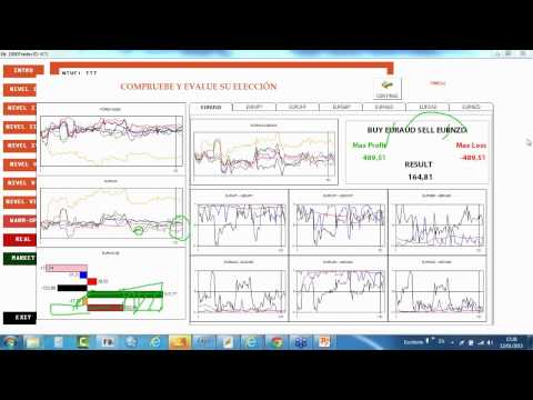Seminario  Sesión Europea  Spreads, Forex Index, Equivalenci
