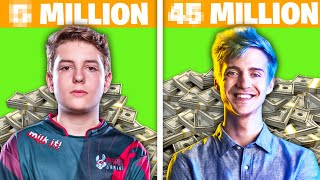 WORLD'S RICHEST FORTNITE PLAYERS!