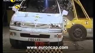 Краш тест Mitsubishi Space Wagon 1999 (E-NCAP)