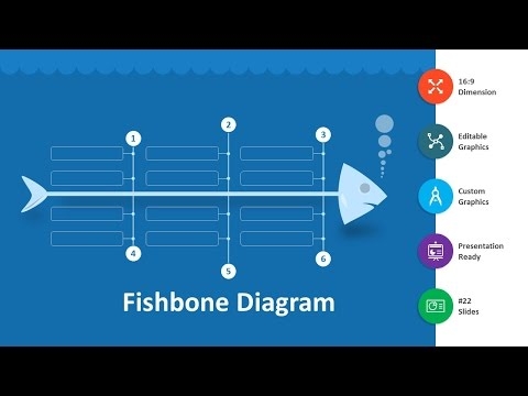 Fishbone Diagram Editable PowerPoint Template