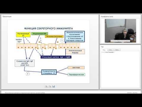 Противовирусные препараты / Современная антимикробная