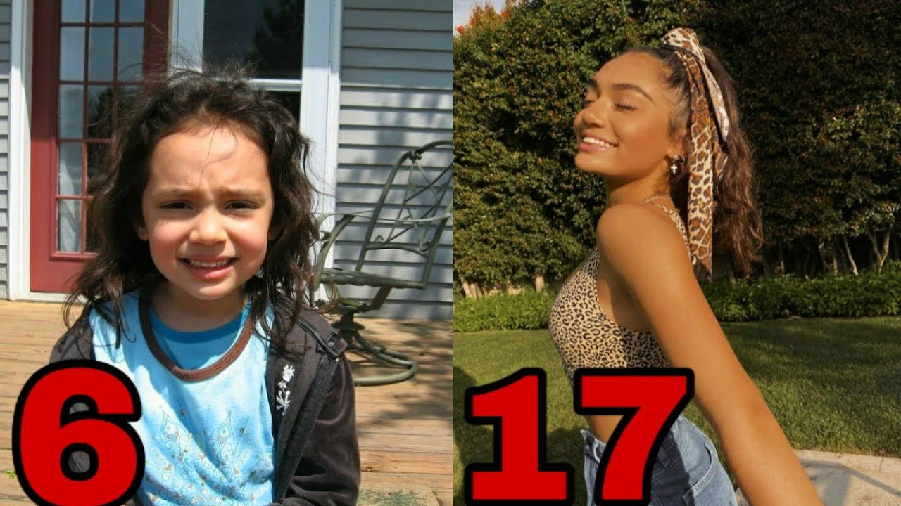 Avani Gregg's transformation || From 0 to 17 years