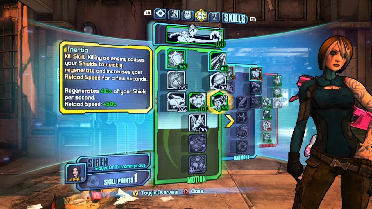 Top Siren Builds Borderlands