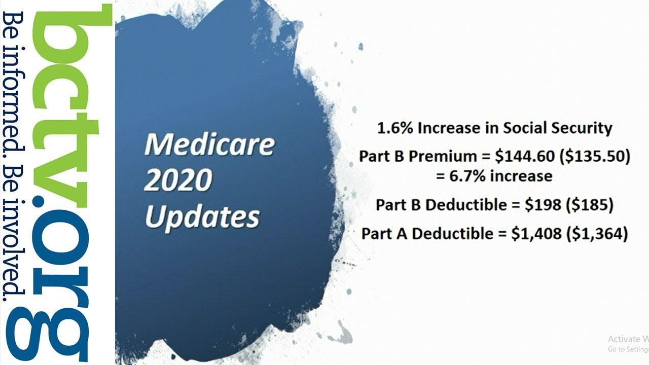 2020 medicare part b