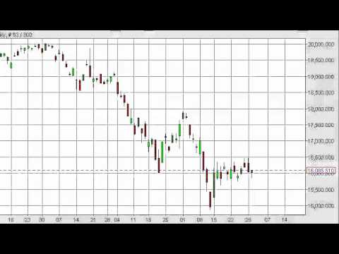 Nikkei Technical Analysis for March 2 2016 by FXEmpire.com