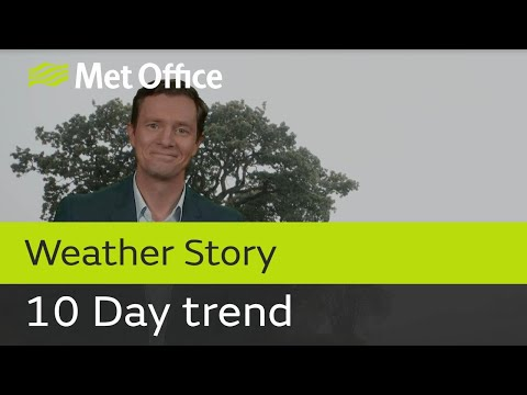 10 Day Trend - 27/09/17