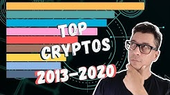 TOP 10 CRYPTOCURRENCIES RANKING April 2013 - April 2020