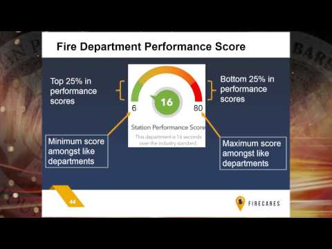 Risk vs. Response: The FireCARES Project