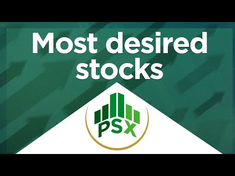 Favourite stocks of Pakistan money managers and their returns | SAMAA Money