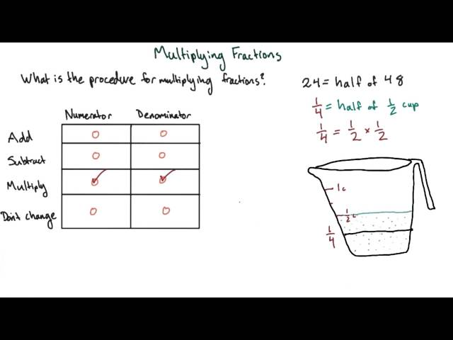 Multiplying fractions - Intro Algebra Review - YouTube