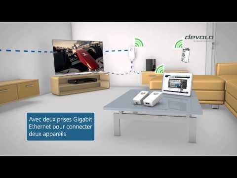 dLAN® 1200+ WiFi ac (française)