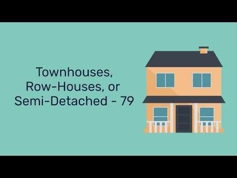 Oakville Real Estate | Fionna Gossling | Week 15-22 January