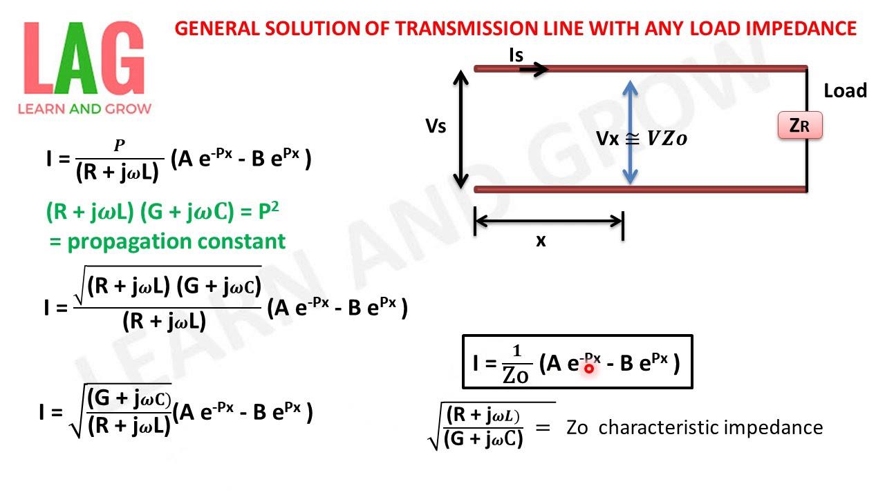medium resolution of general solution of transmission