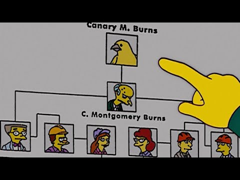 Canario Montgomery Burns,