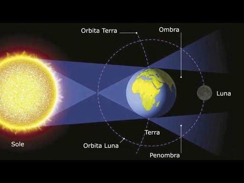 L'eclissi di luna ammirata dall'osservator...