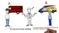 24/7 electrical commercial and residential repair by electrical services fl