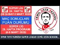 SÜPER LİG 24. HAFTA MAÇ SONUÇLARI–PUAN DURUMU-25. HAFTA PROGRAMI 19-20, Turkish Super League:Week 24