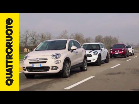 Fiat 500x vs jeep renegade vs dacia duster doovi for 500x hdmotori