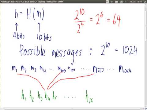 Digital Signatures and Hash Functions (CSS322, Lecture 17, 2