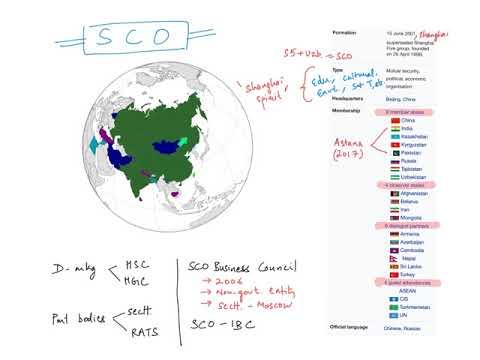 [SIP Open Video] Shanghai Cooperation Organisation