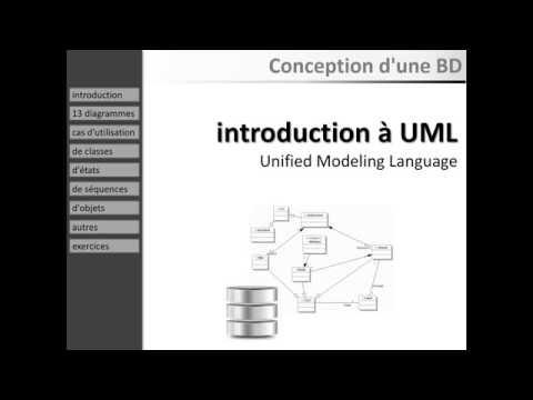Cours UML (1 à 7 / 33) : introduction et cas d'utilisation