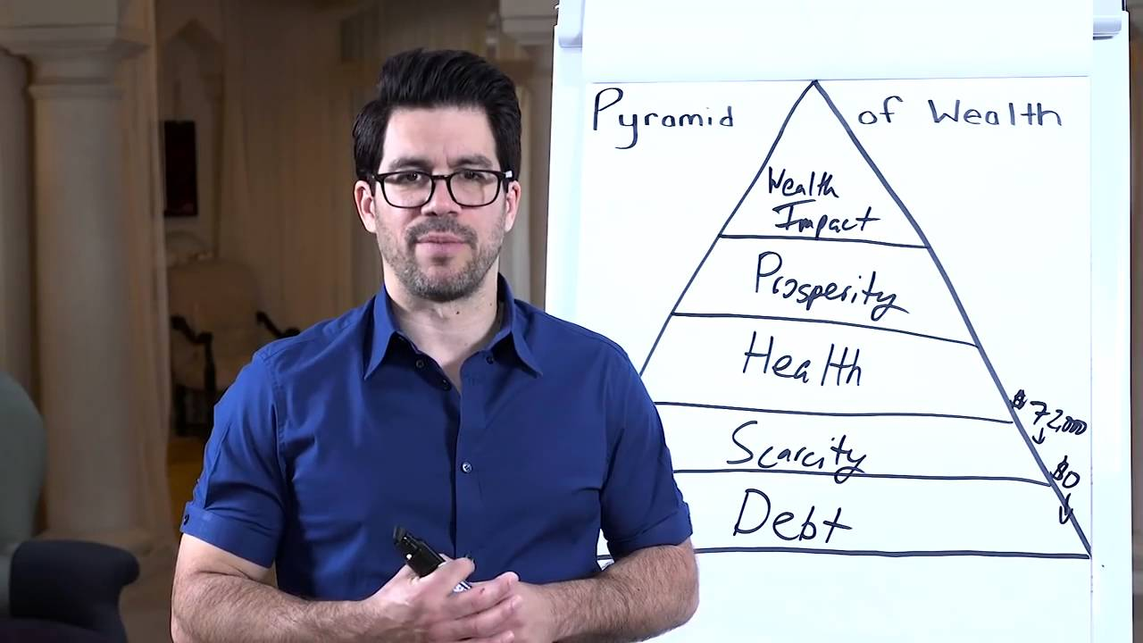 tai lopez training