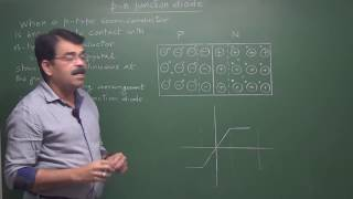 PN Junction Diode - Vivek Phalke PHYSICS