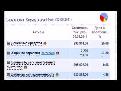 Стоит ли в России инвестировать в ПИФЫ?