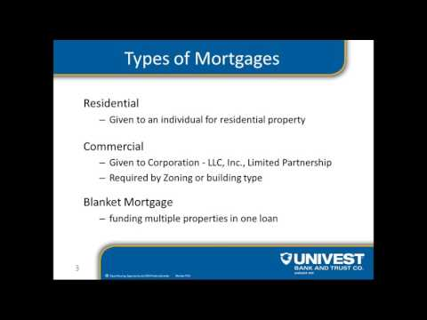 Mortgage Options for Single/Multiple Rental Properties