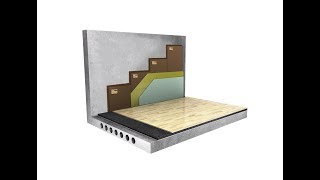 видео Звукоизоляционные панели для стен