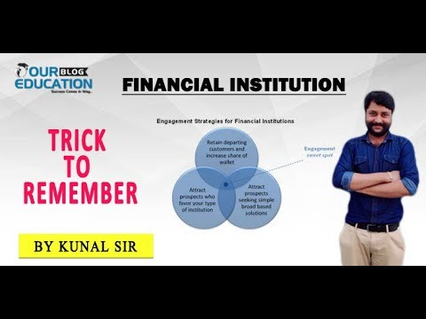Financial Institution Topic Live Class By Kunal Sir