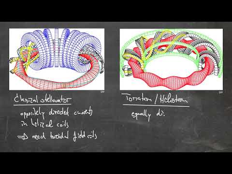 Fusion Research Lecture #02 - Twisted magnetic field, Stellarator & Tokamak history