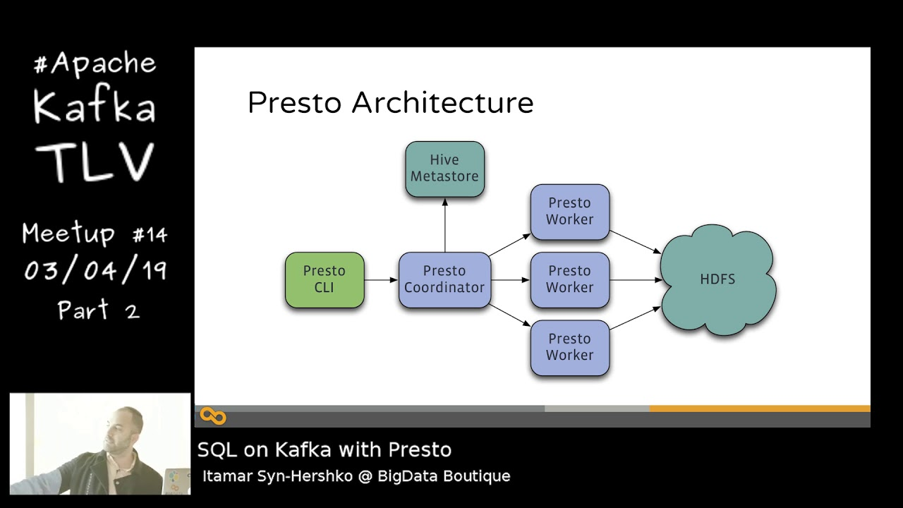 Code972 :: SQL on Kafka with Presto (Video)