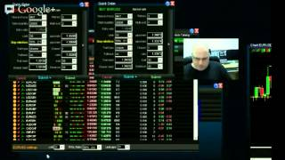 Live FOREX trading today, analysis 2013-02-18 ON-AIR On the Best FOREX Trading Platform