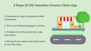 Order the Grocery Online With Grofers Clone