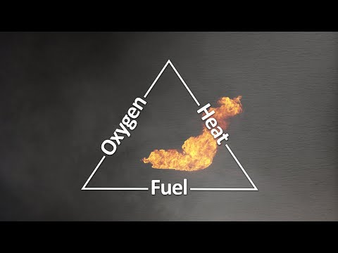 Fire: Facts And Prevention - Safety Training Video - Safetycare Free Video Preview