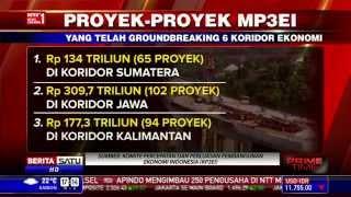 Proyek-proyek MP3EI