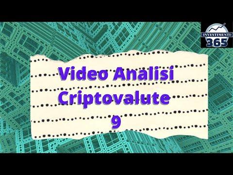 Video analisi criptovalute #8. Bitcoin verso i 5000$!