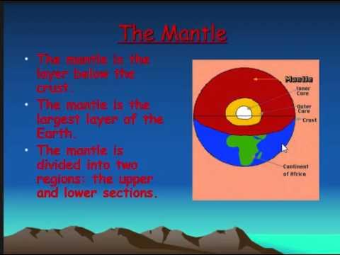 Earth's Interior Lesson