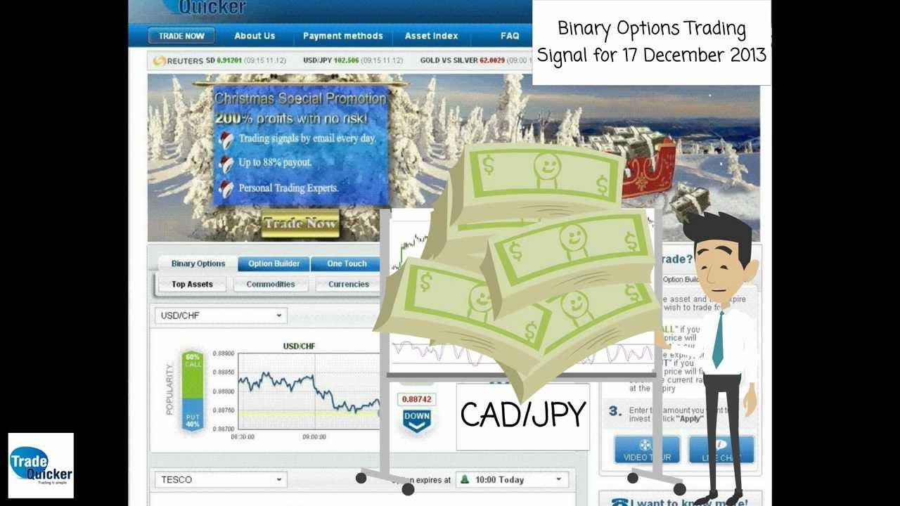 Tradequicker binary options