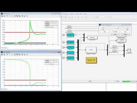 CSTR Modeling and Control Case Study | Dynamics and Control