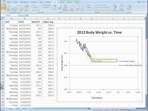 microsoft-excel:-tracking-your-body-weight-(part-3)