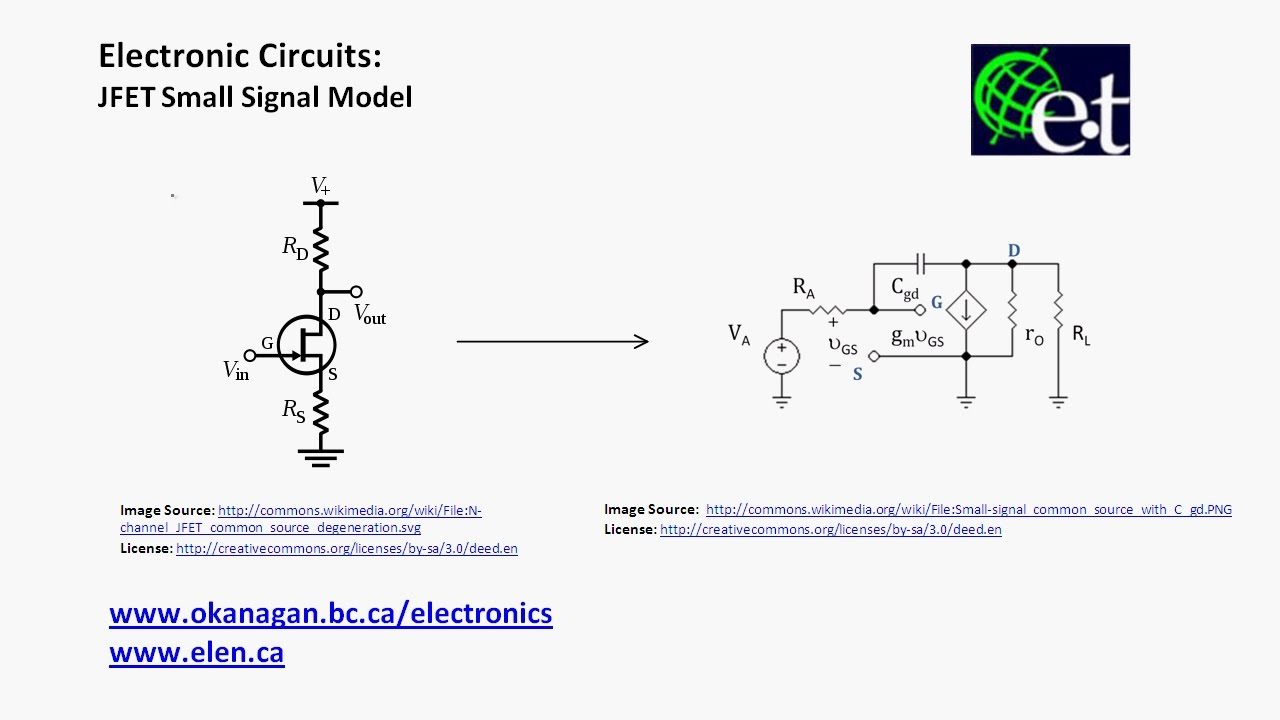 Jfet amplifiers 01 small signal model youtube jfet amplifiers 01 small signal model ccuart Images