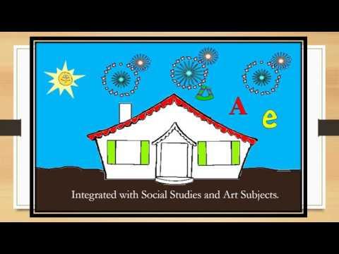 ICT Grade 1&2 Activities - Computer Works/Projects