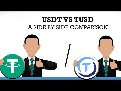 Rise of Asset Backed Crypto 🍀 Stablecoins USDT, TUSD 🇻🇳