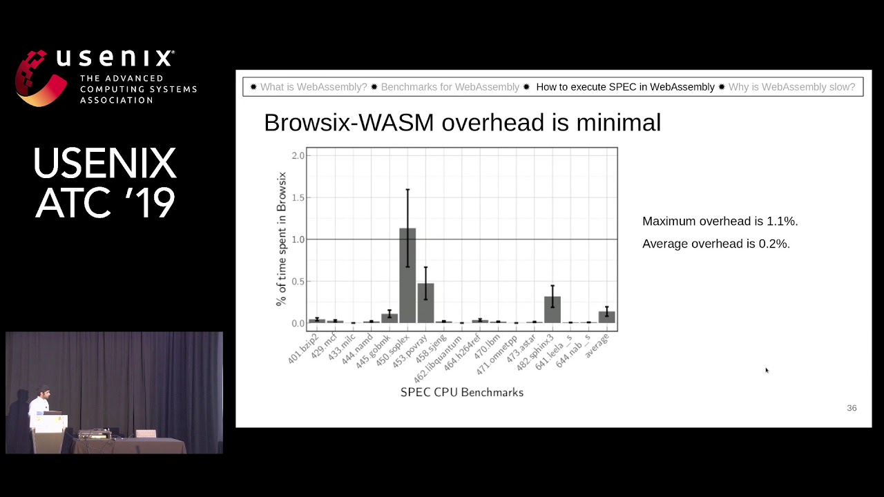 Not So Fast: Analyzing the Performance of WebAssembly vs