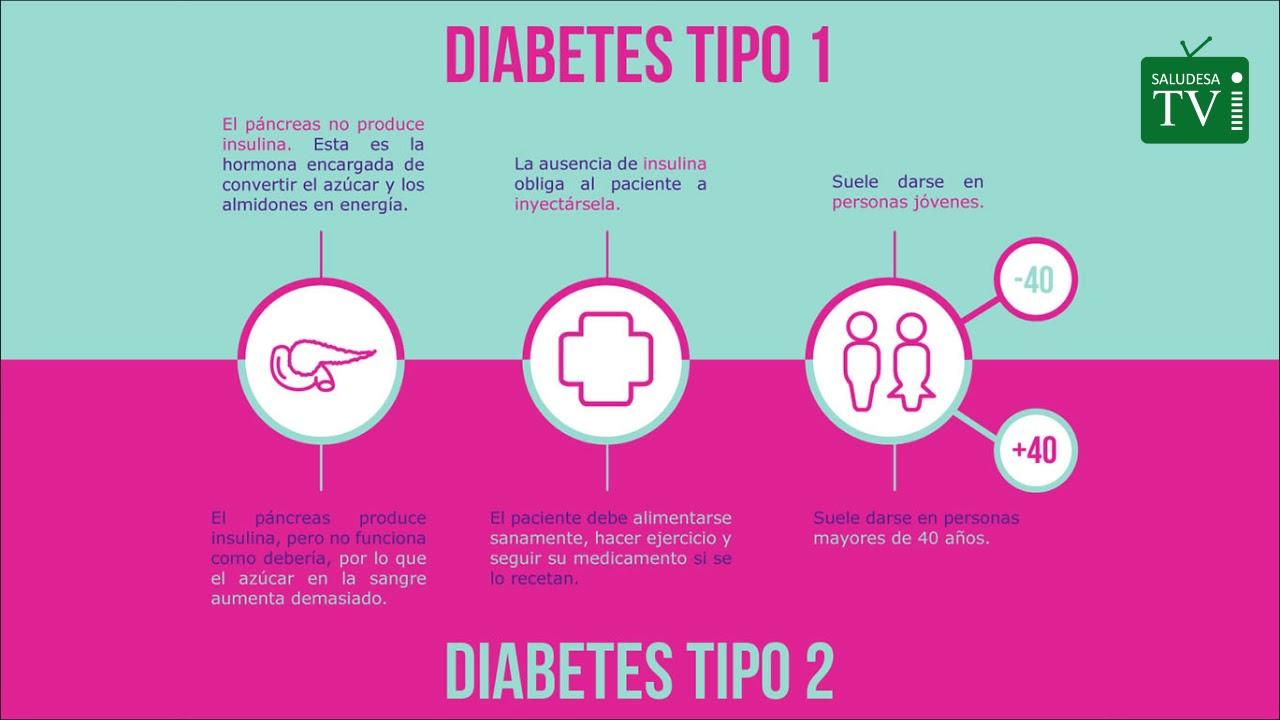prevención del rechazo micro dérmico de la diabetes