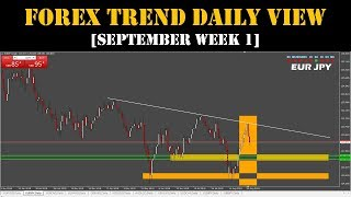 FOREX TREND DAILY VIEW [SEPTEMBER WEEK 1]